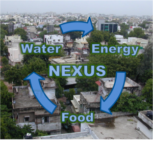 The Urban Nexus Workout A Training Concept for Integrated Resource Management in Asian Cities